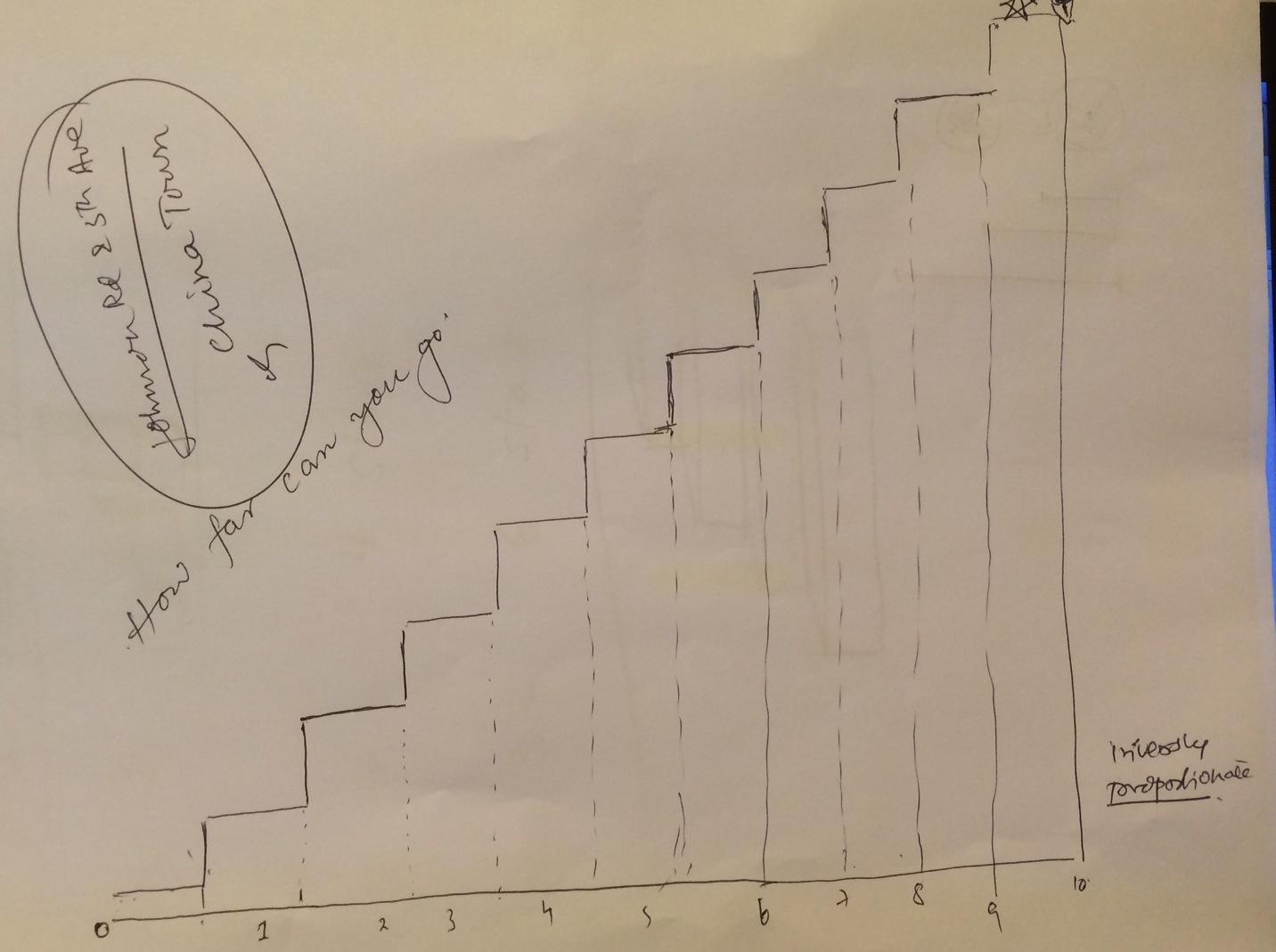 participant-scale