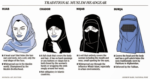 Turns out not everyone wears a burqa...