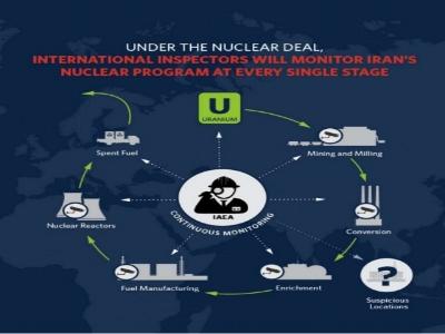 iran-nuclear-deal-10-638.jpg