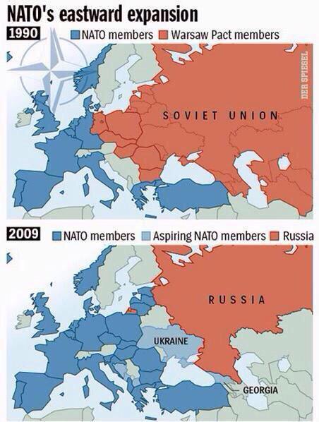 Nobody puts Russia in a corner.