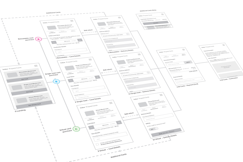coles-userflow
