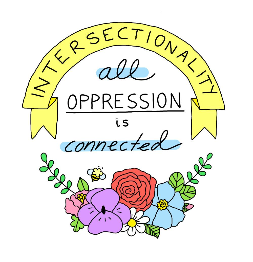 Intersectionality-all-oppression-is-connected.jpg