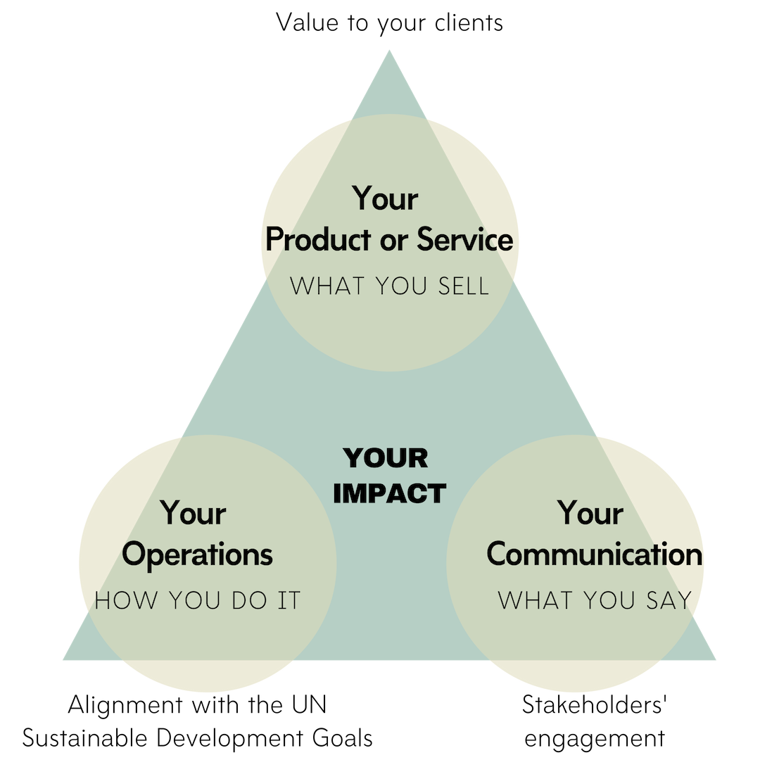Your Product or Service-4.png