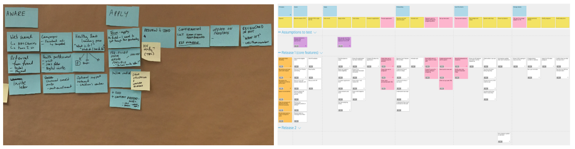 The User Story Map shows user stories at each step in the new envisaged journey from Apply to Use to Leave, giving the team a sense of scope. We mapped it out in a workshop (left) then created a more detailed digital version (right).