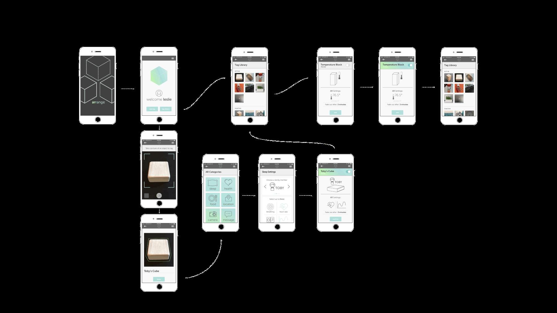 Final mobile app flow