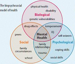 Image courtesy of Psychology Today
