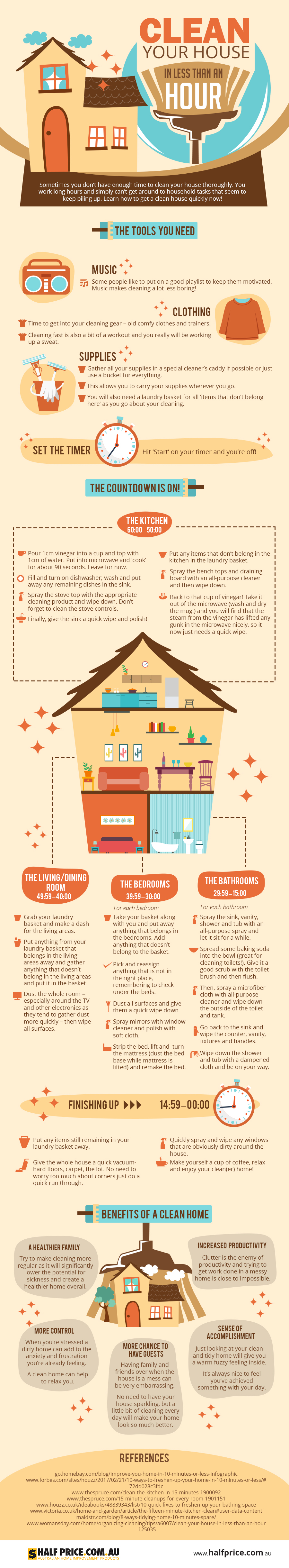 Cleaning-Your-Home-in-less-than-an-Hour.jpg