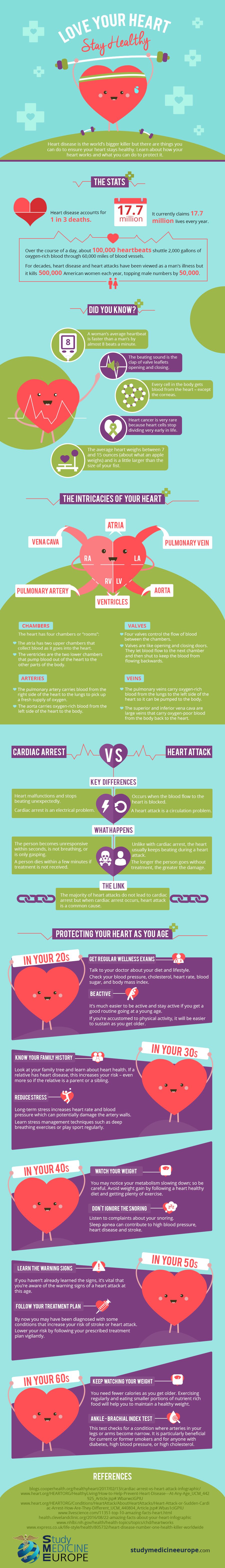 love-your-heart-stay-healthy-infographic (1).jpg