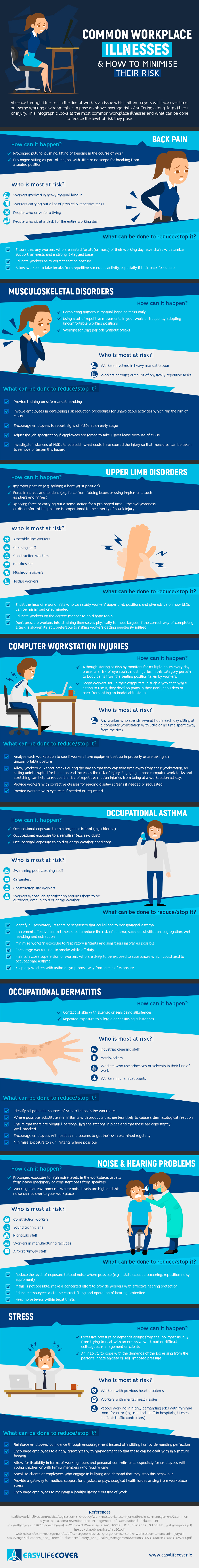 Common Workplace Illnesses & How to Minimise Their Risk (Infographic).jpg