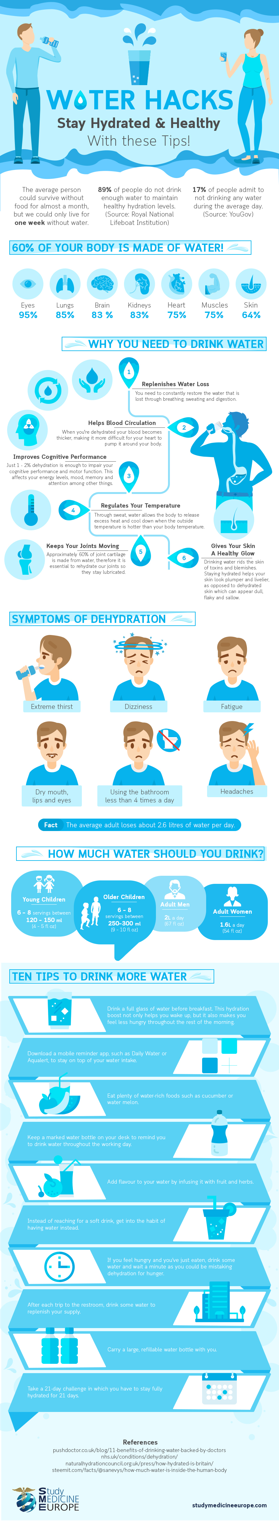 Water hacks- Stay hydrated with these tips(Infographic).jpg