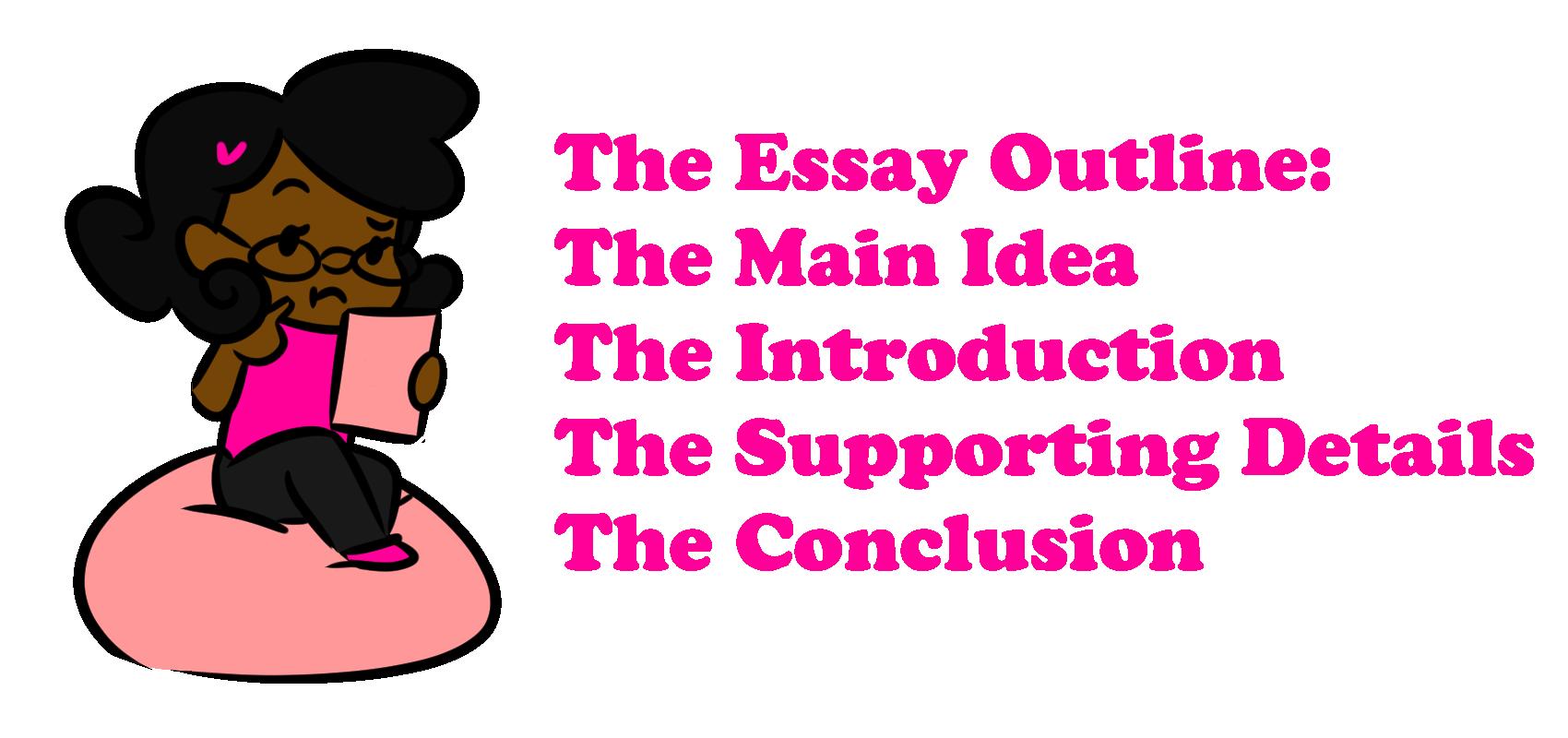 Ask Sam Essay Outline.png