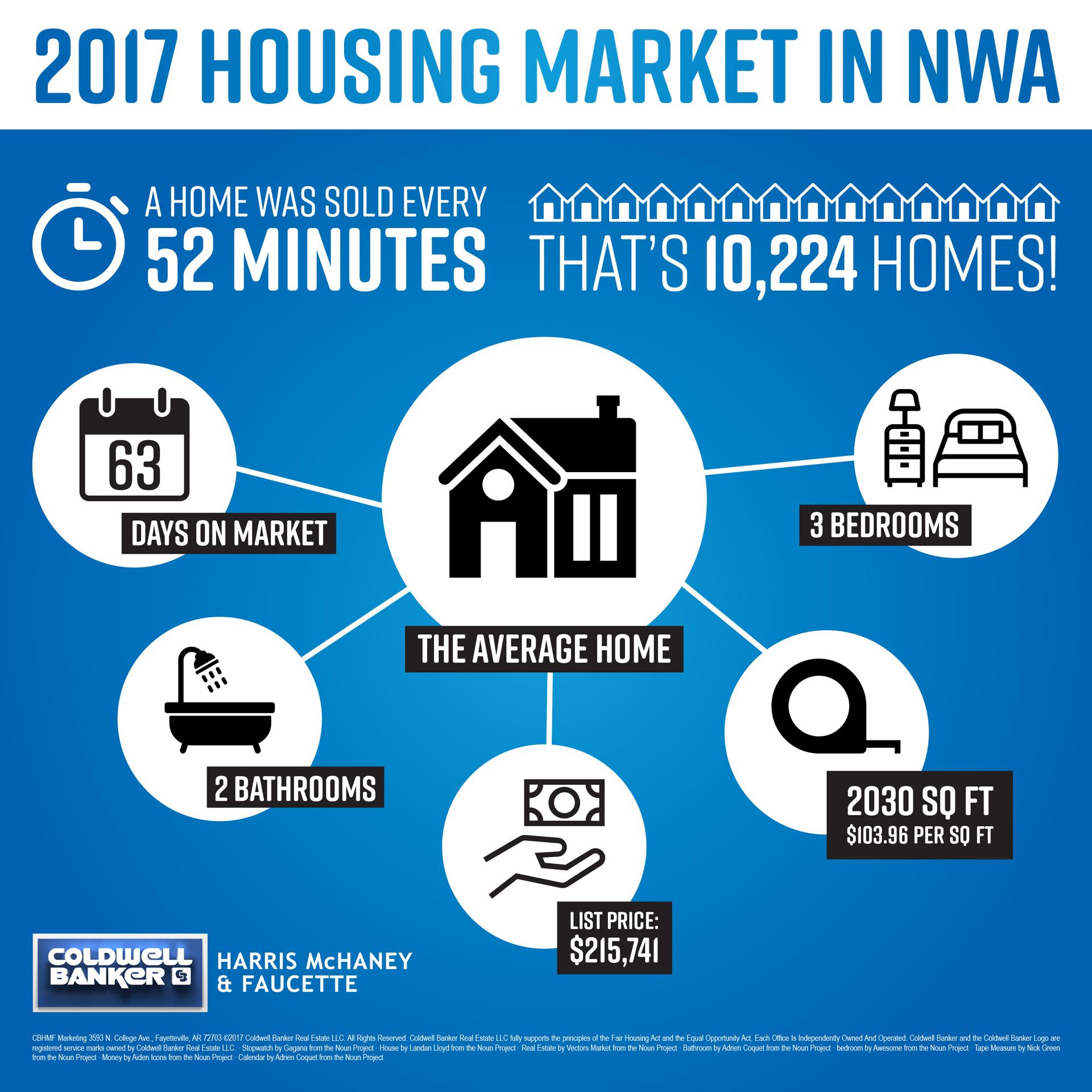 Housing-Market-Infographic.jpg