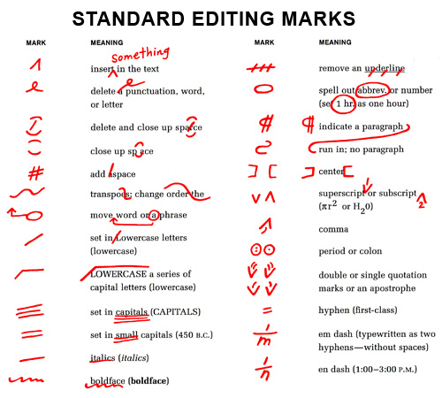 """Copy-editing the old-fashioned way -- many now choose to use Microsoft Word's """"track changes"""" feature instead."""