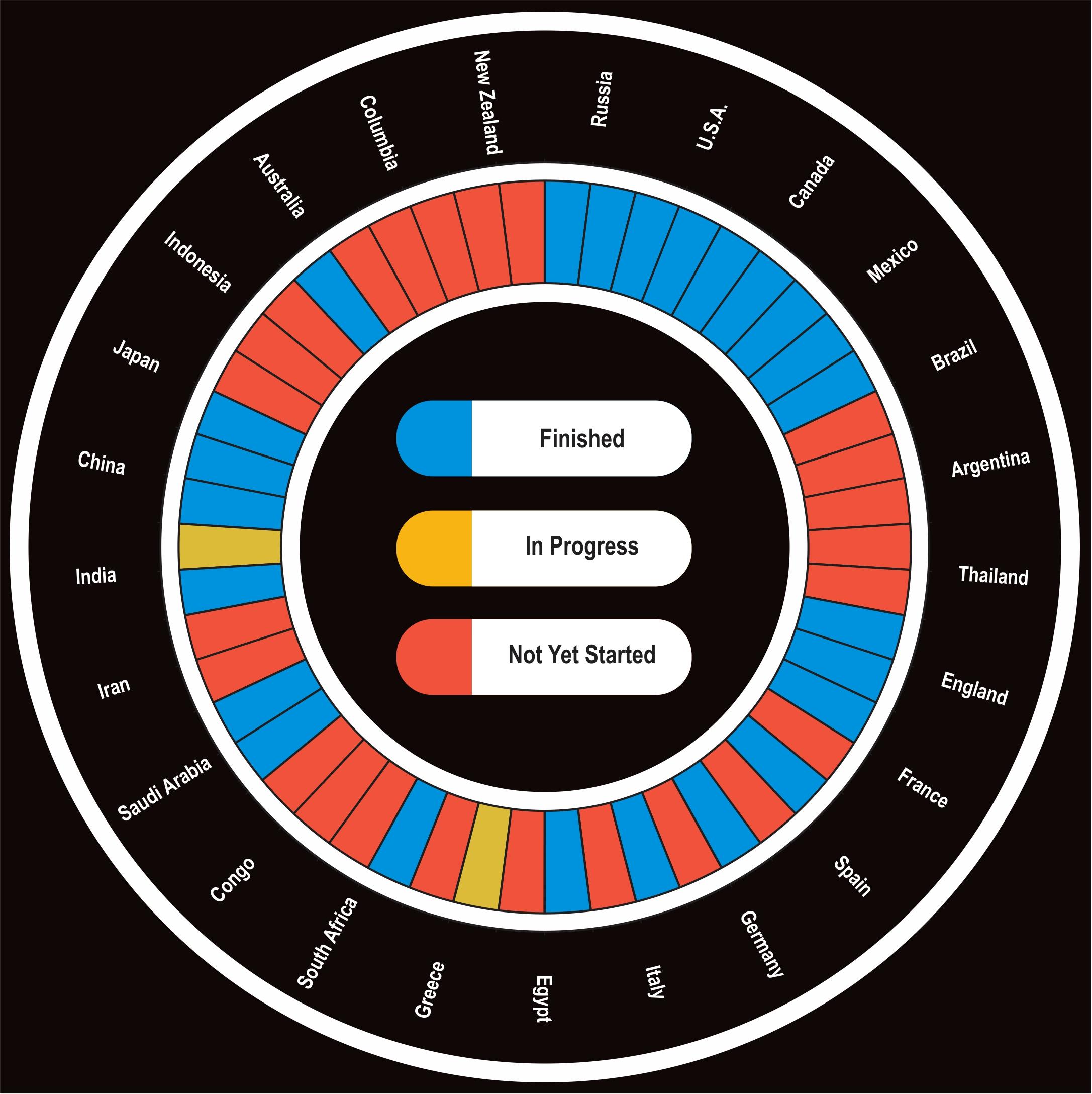 progress wheel.jpg