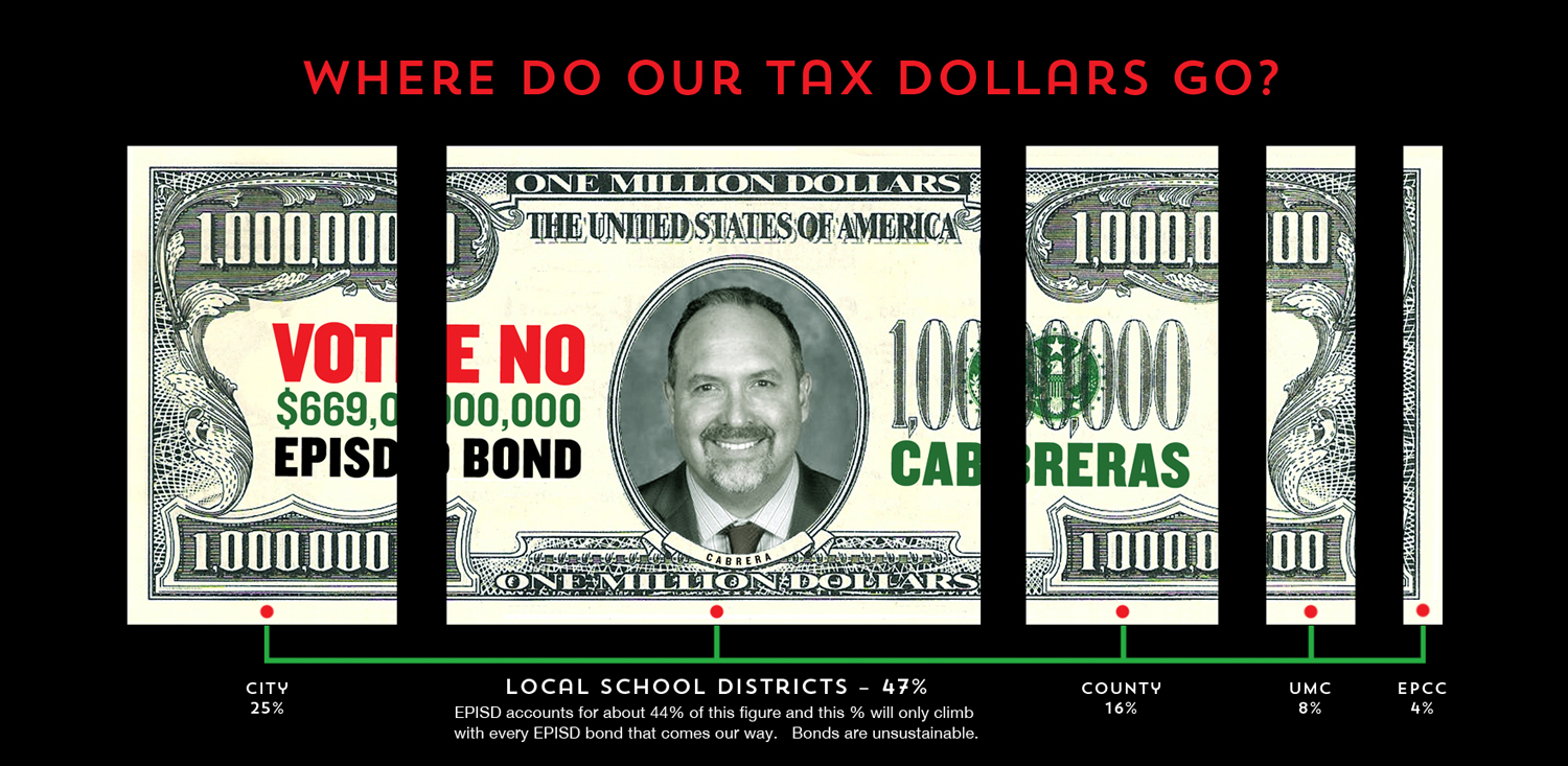 Explanatory diagram making it easy for readers to see just how much of our tax dollars go into feeding the EPISD machine.