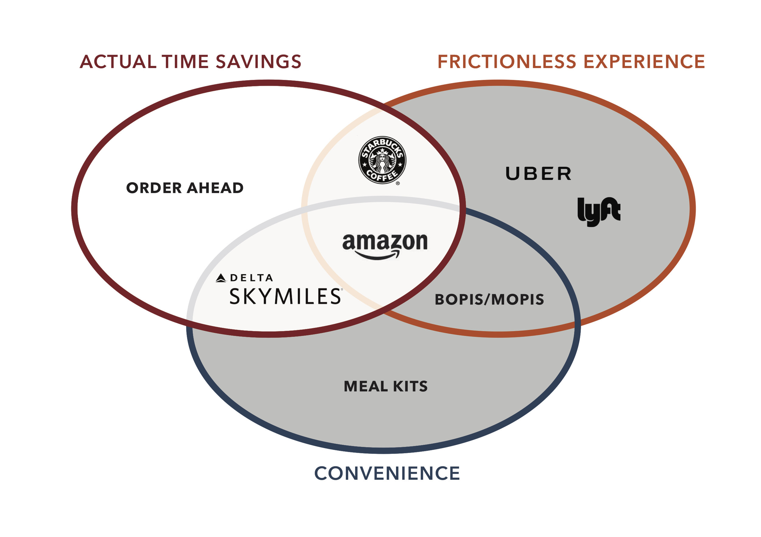 Actual Time Savings Image.jpg