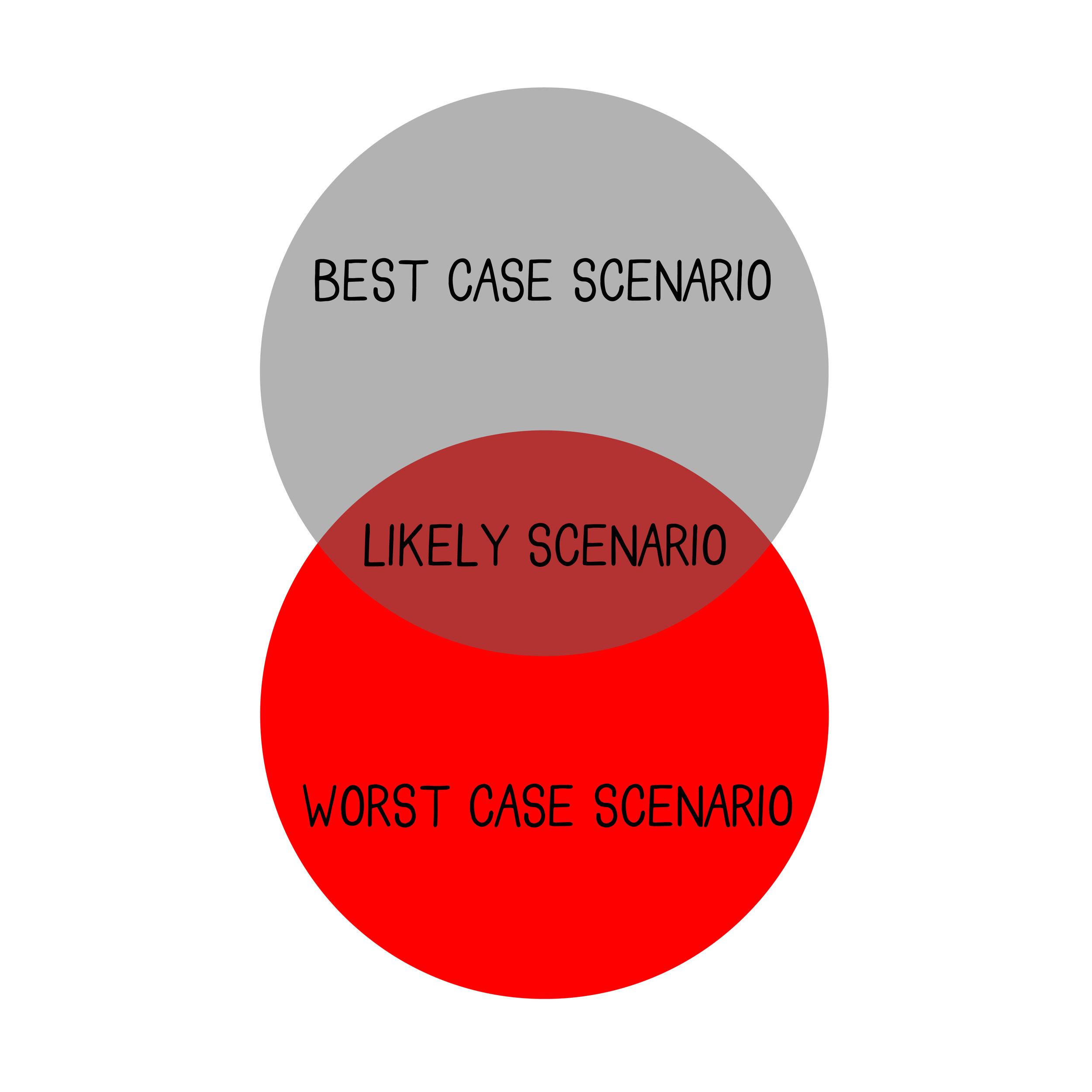 scenario-01.jpg