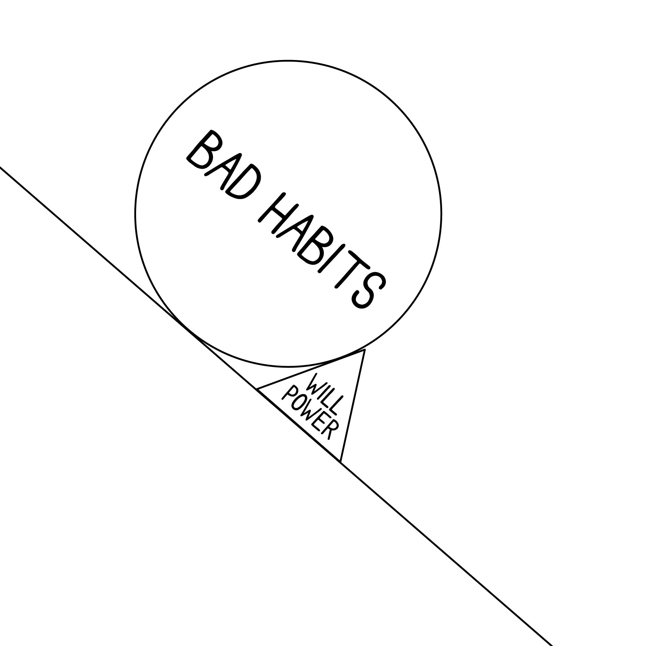 badhabitswillpower-01.jpg