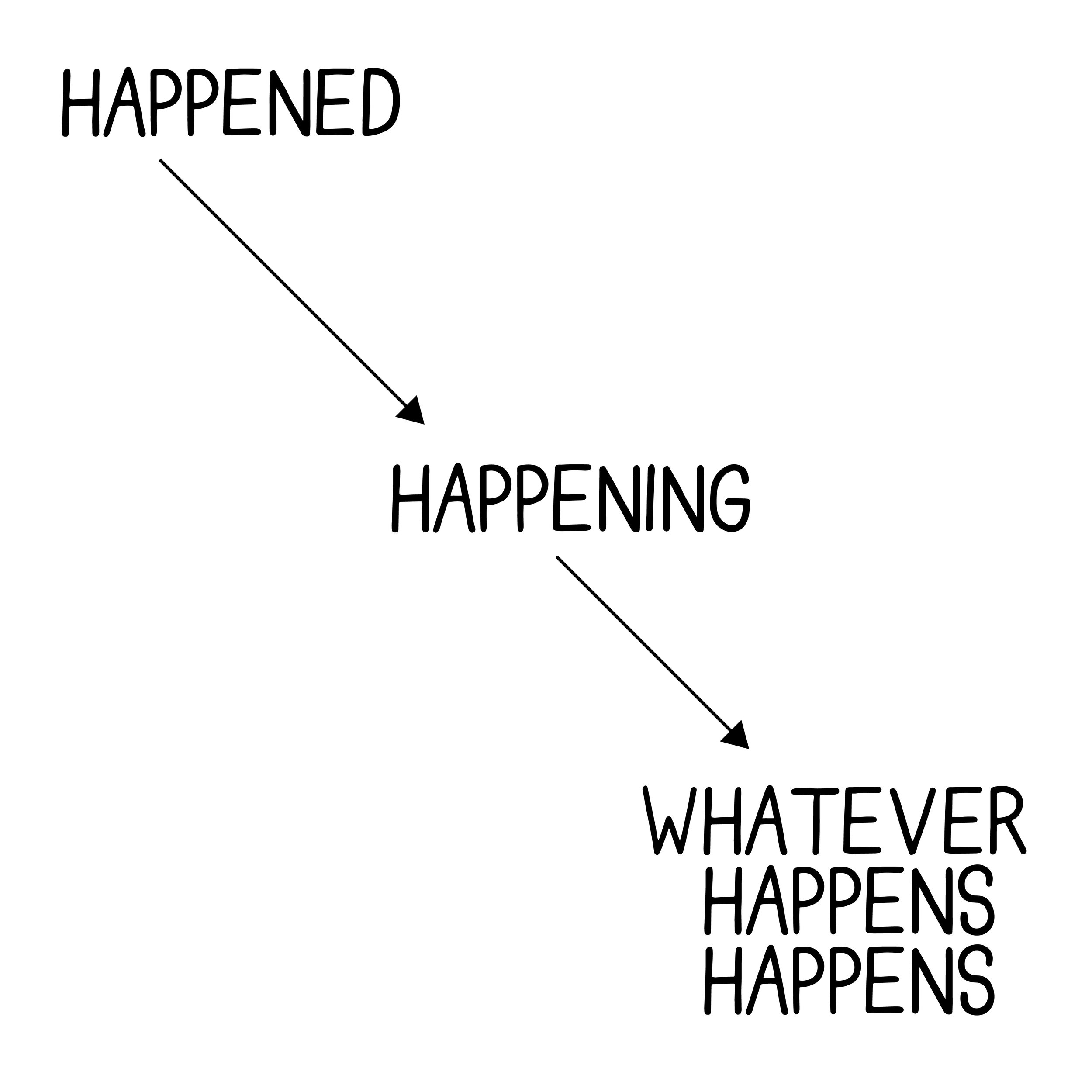 whateverhappenshappens-01.jpg