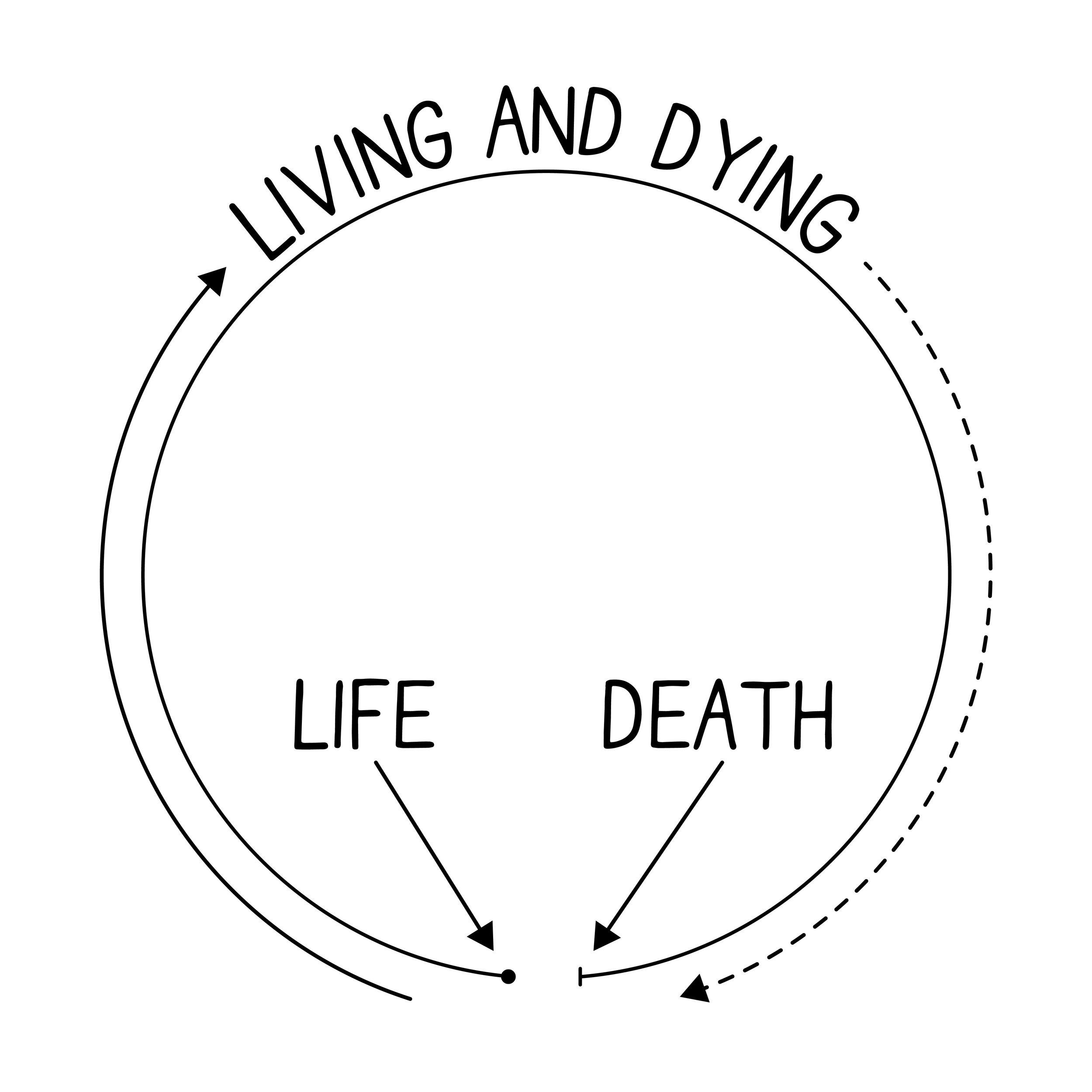 livinganddying-01.jpg