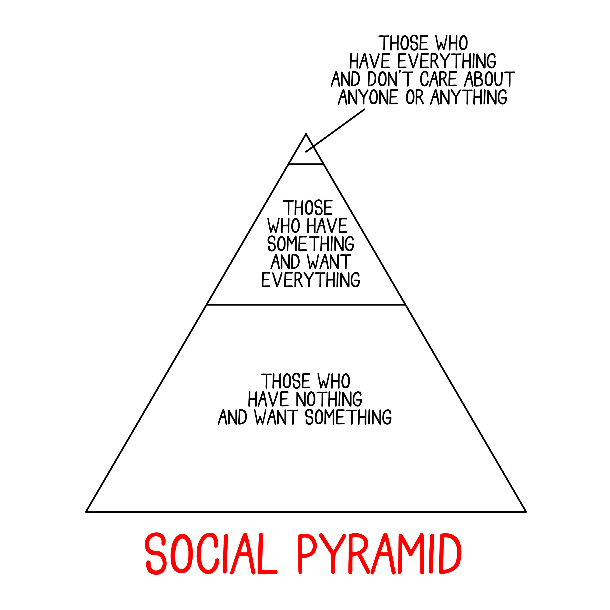 socialpyramid-01.jpg