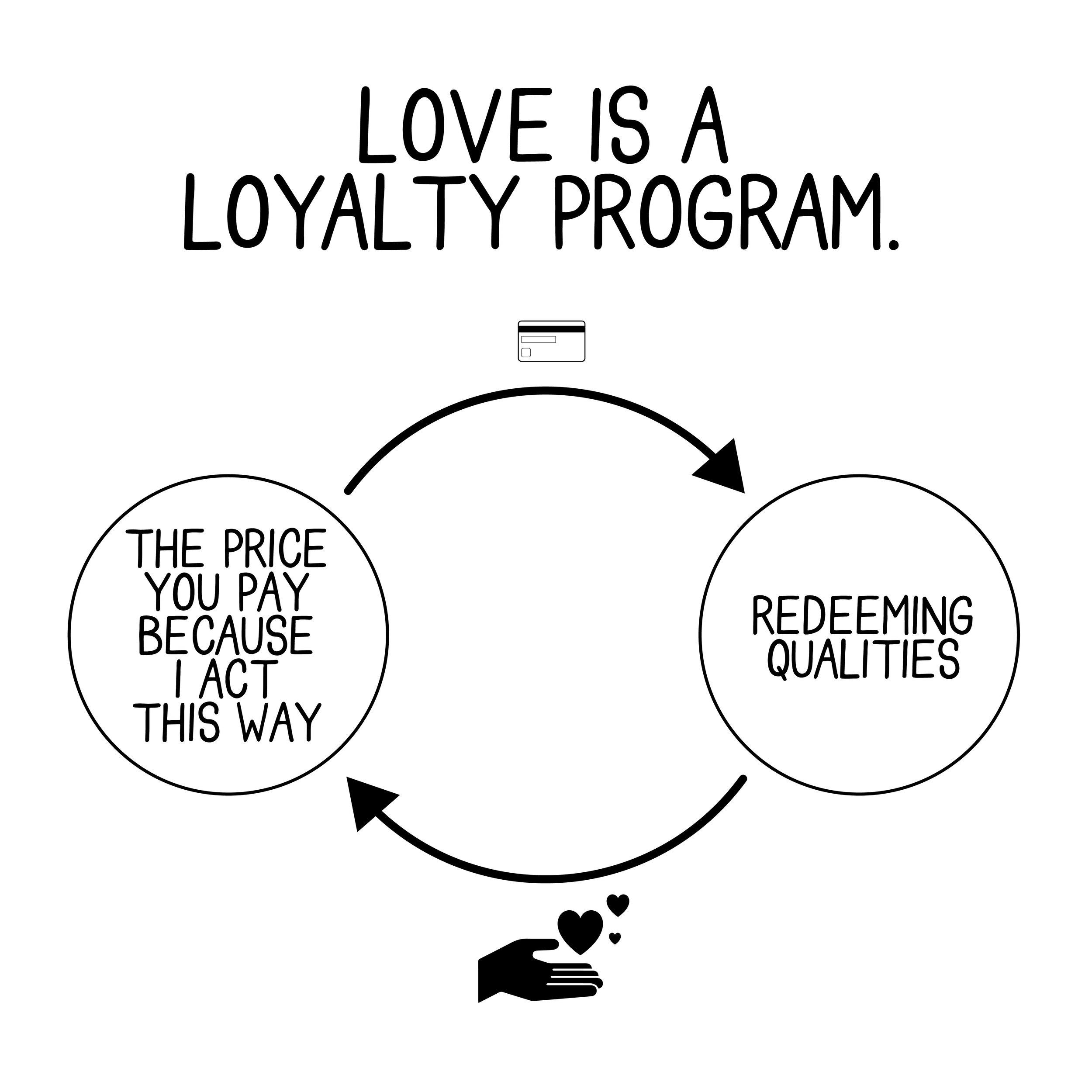 loyalty-01.jpg
