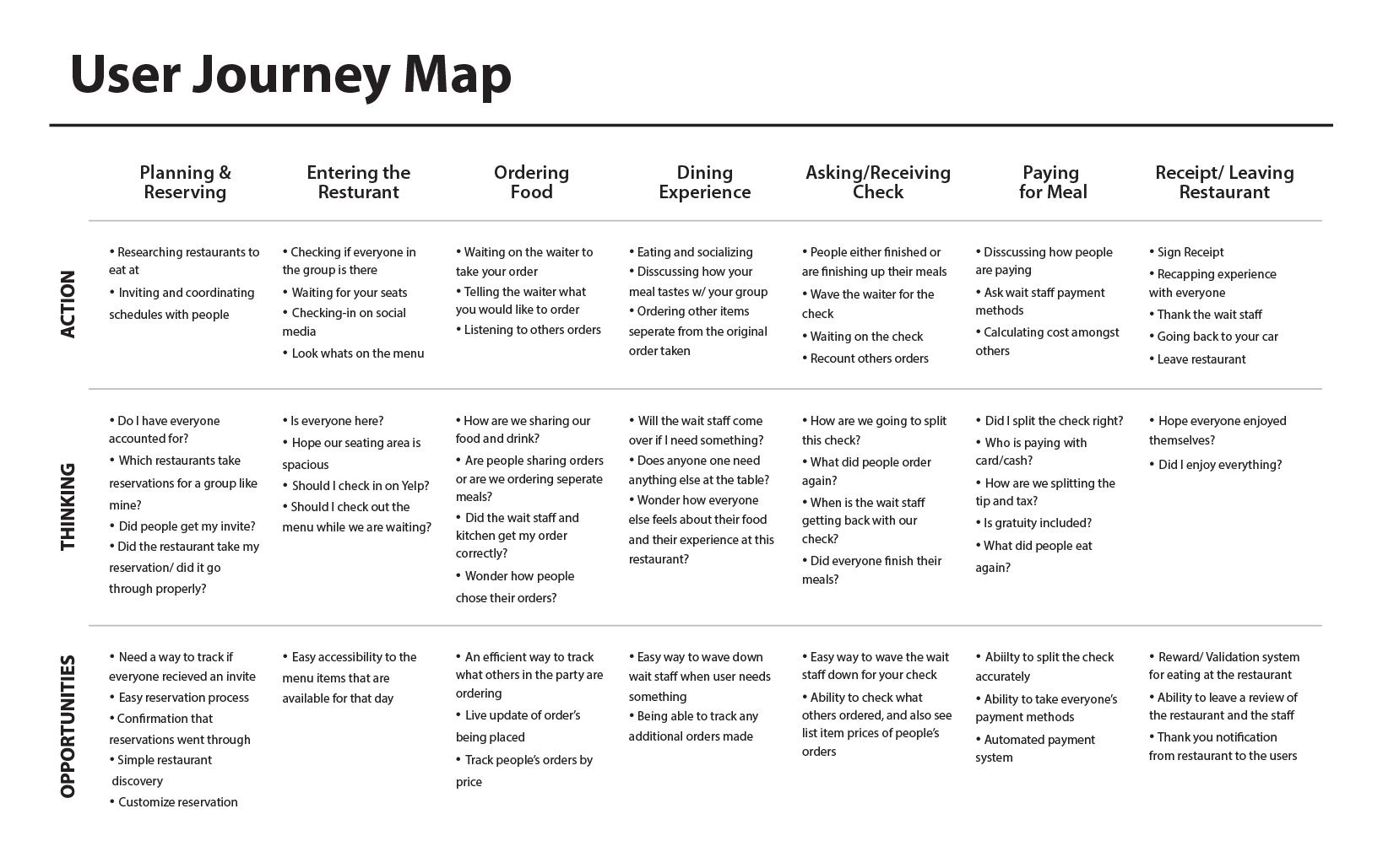 Alyssas-user-journey