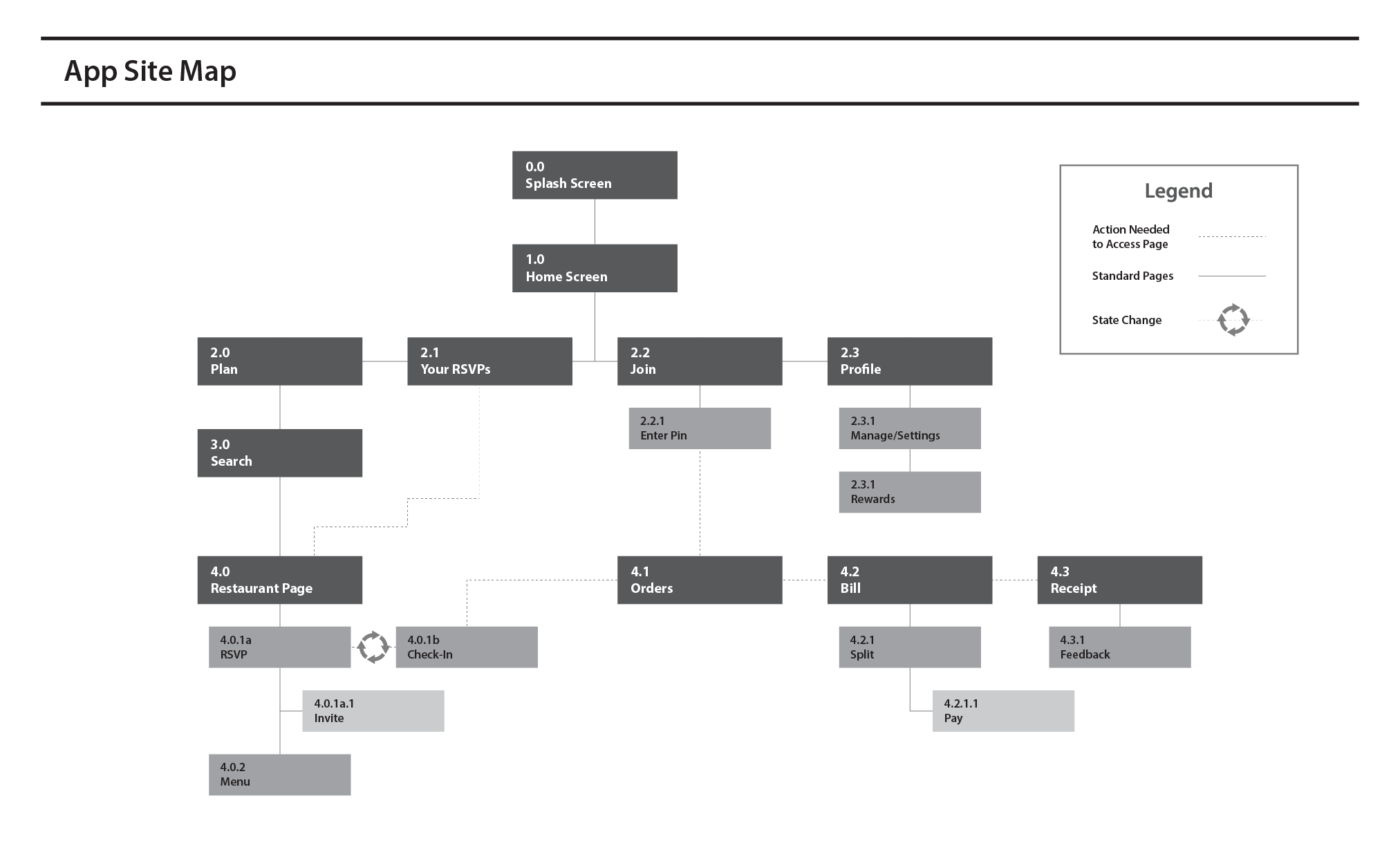 sitemap-and-taxonomy-01.png
