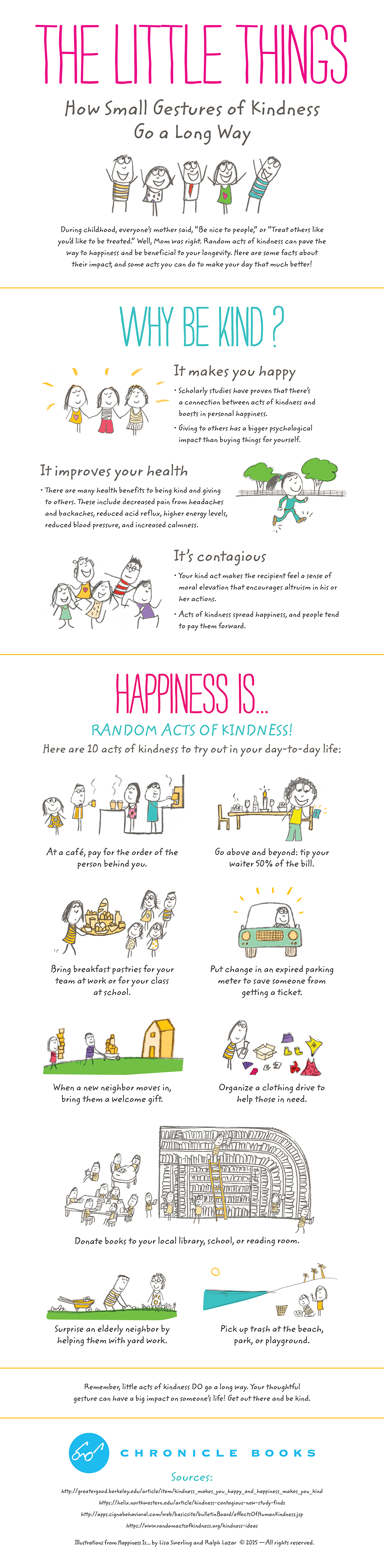 Happiness Is... Infographic