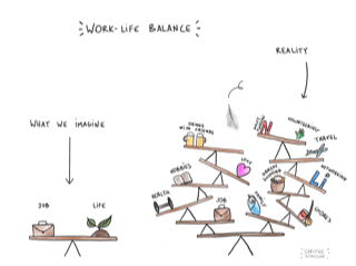 Work-Life Balance by Christine Homolko