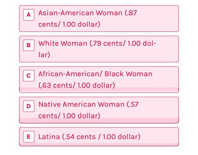 #equalpayday These figures are based on equalpayday.org and are the options on billthepatriarchy.com to calculate wage gap. i hope this helps it sink in how equal pay is not just women vs men but racial priviledge in action. People love to talk about bow complex and nuanced of an issue it is, but when I look at these numbers, it becomes real clear.