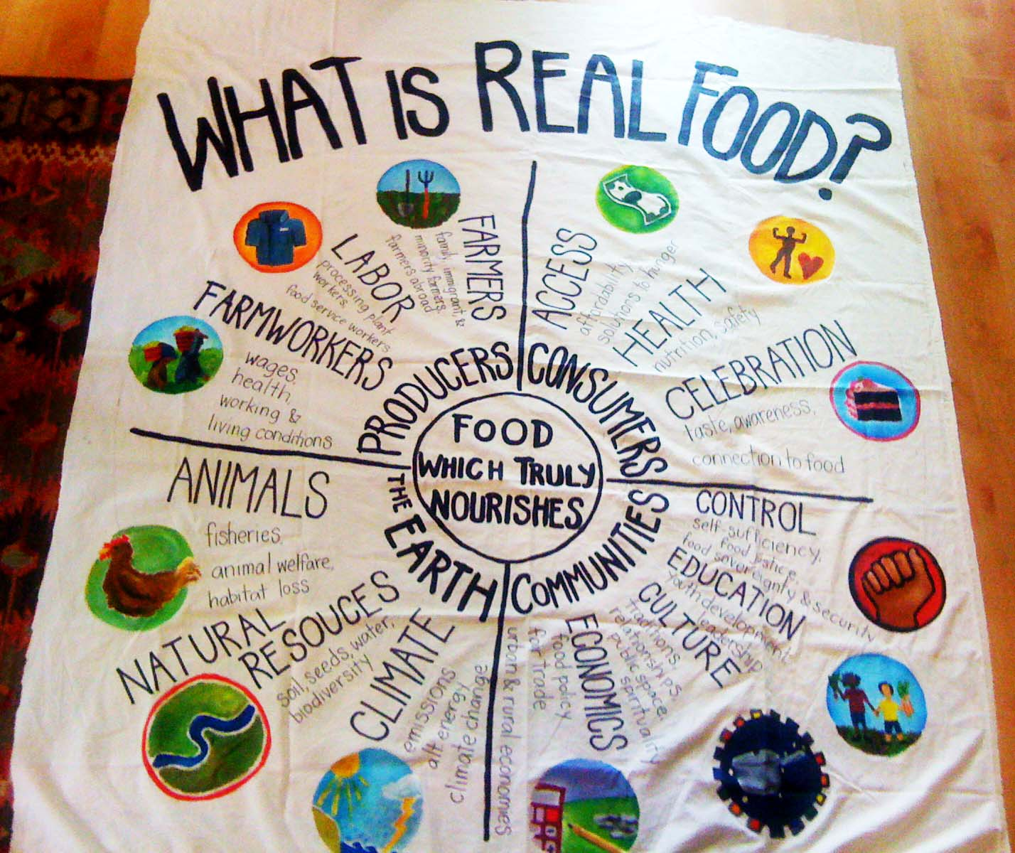 Real Food Wheel