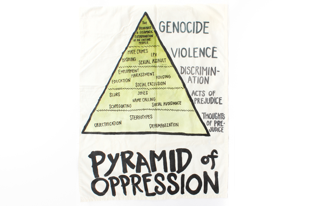 "Pyramid of Oppression  acrylic on cotton  approx. 40"" x 30""  2015  photo by Sam Loper"
