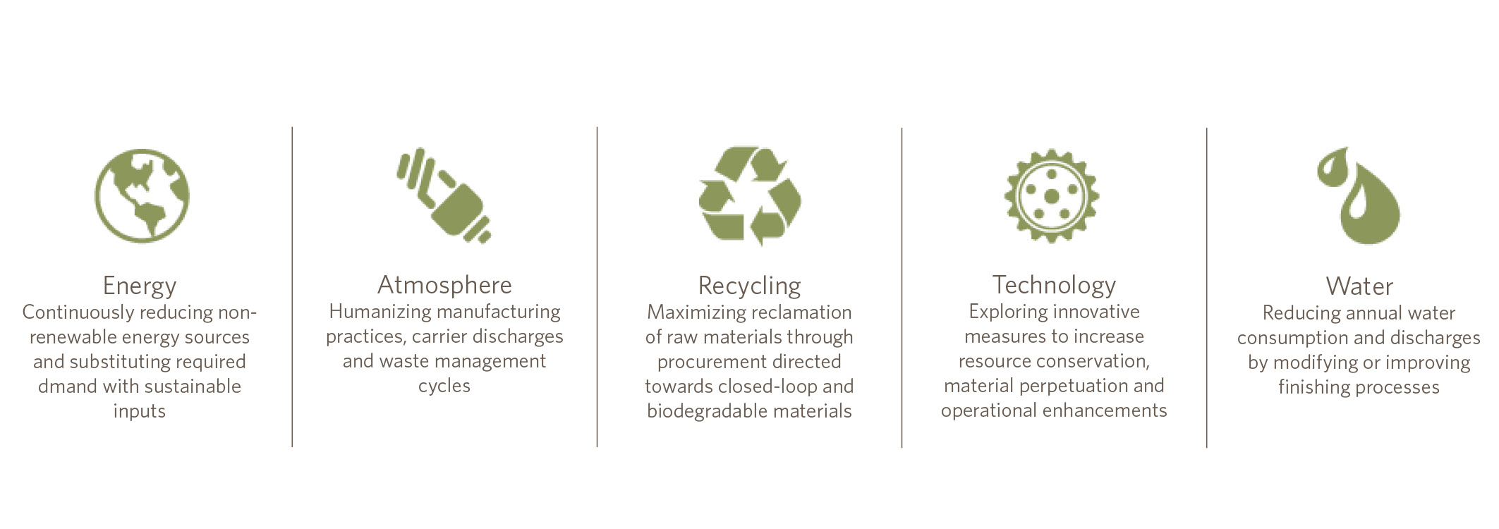 Sustainability icons.jpg