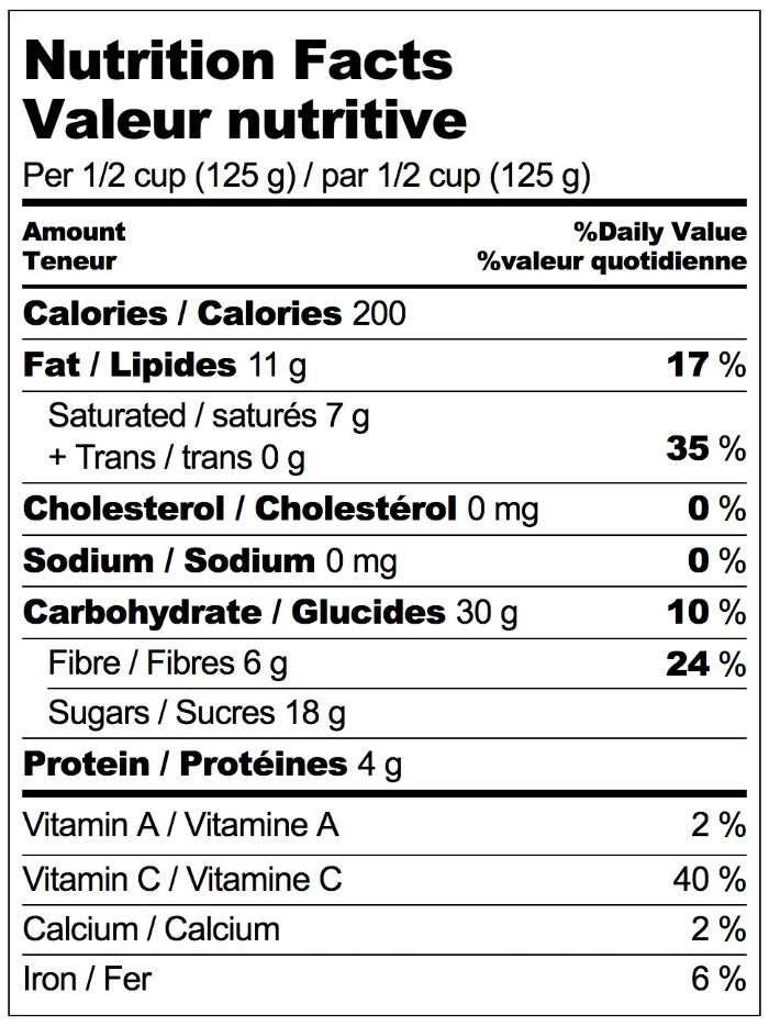 Nutrition Strawberry Card 125g.jpg