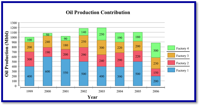 Oil Production Contribution.png