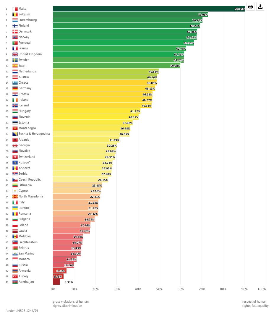 ilga-rainbow-europe-map-bro-bear-blog-2.jpg