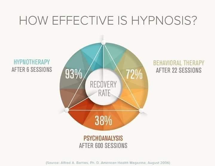 Effectiveness of Hypnosis n.jpg