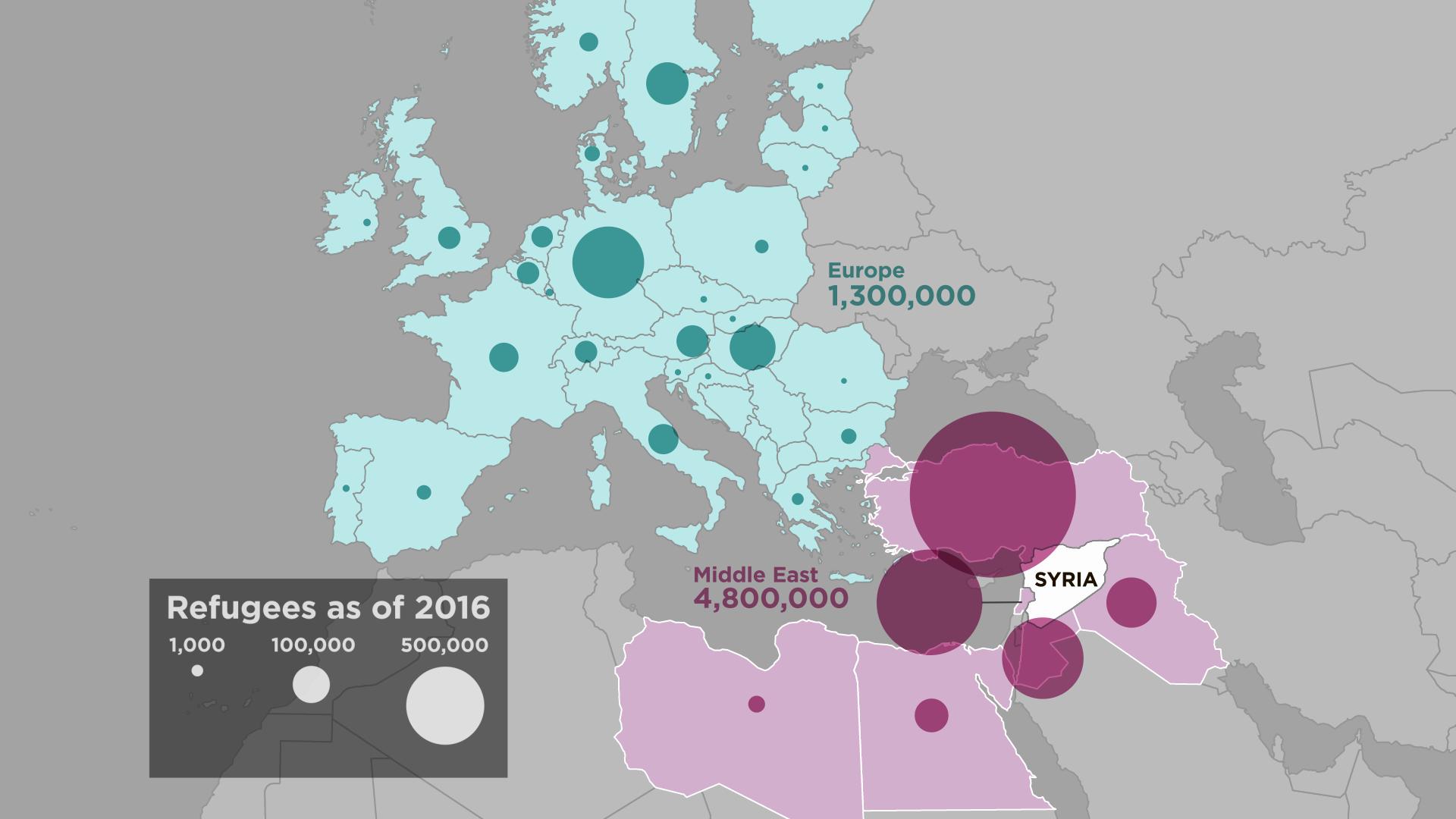 via  UNHCR  Syria Regional Refugee Response April 2016
