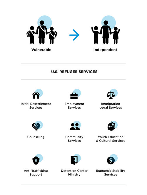 How+we+help+refugees+world+relief.jpeg