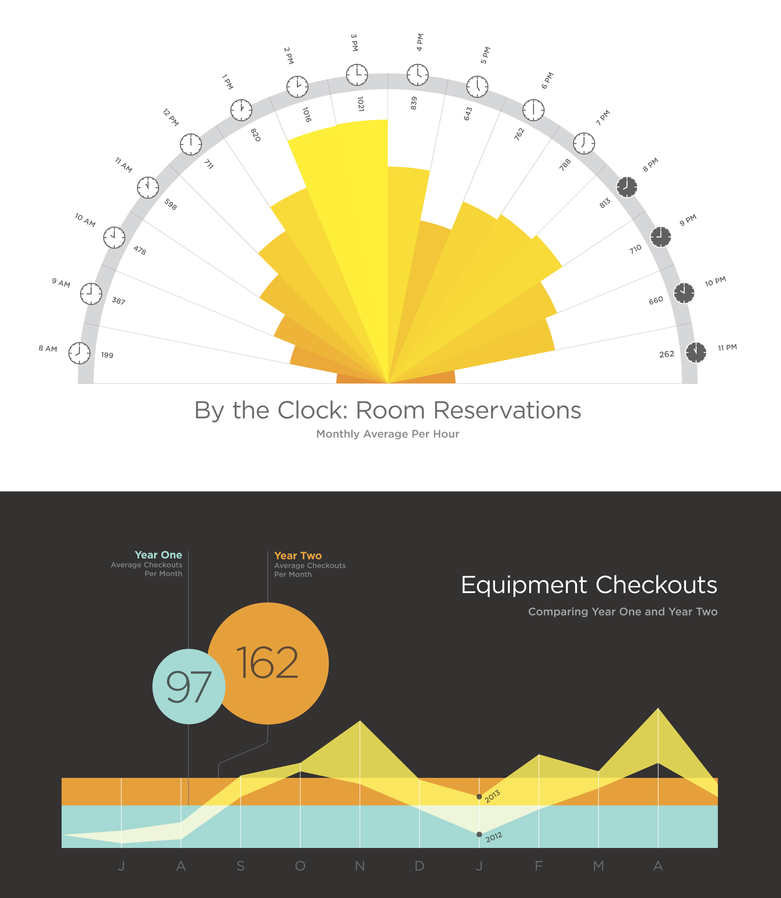Y2-infographics.png