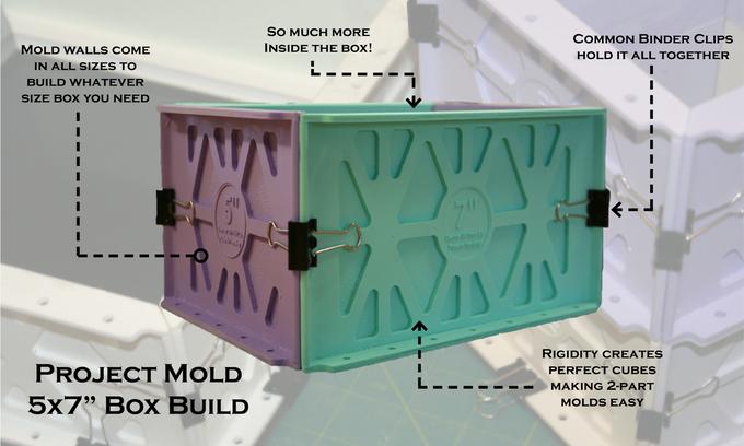 ProjectMoldBox.png