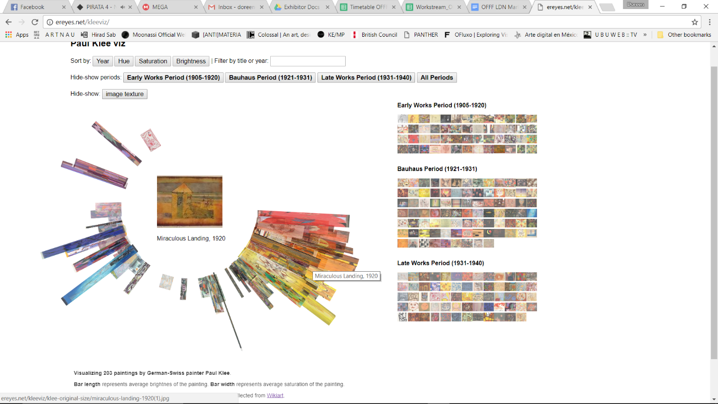 Klee Viz, Visualizing 203 paintings by German-Swiss painter Paul Klee (Reyes 2014)