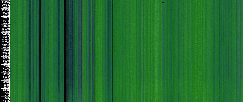 Elaboración propia (2019). Rango de Frecuencias 43-21360 hz . Patrón musical realizado en Ableton Live y visualizado en Sound Visualizer sin implementación de algoritmos genéticos ( primera imagen). Implementación de algoritmos, segunda imagen.