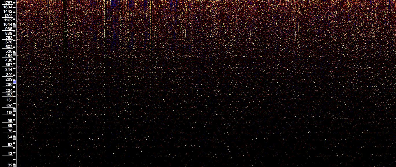Elaboración propia (2019). Espectograma 32-1787 hz. Patrón musical realizado en Ableton Live y visualizado en Sound Visualizer con implementación de algoritmos.