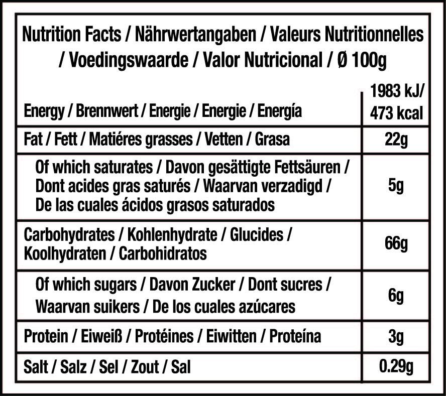 tabla nutricional veggie.jpg