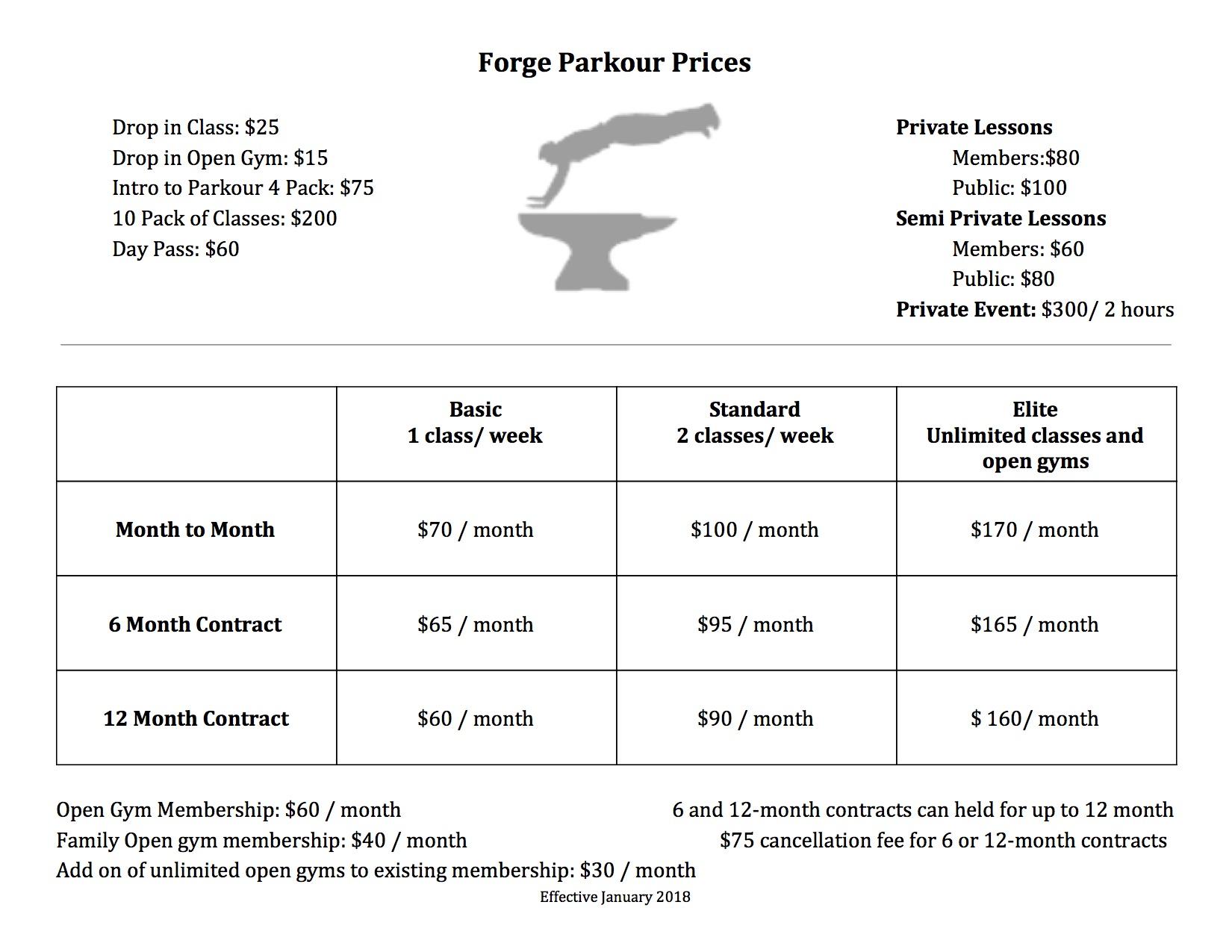 Price Handout Jan 2018.jpg