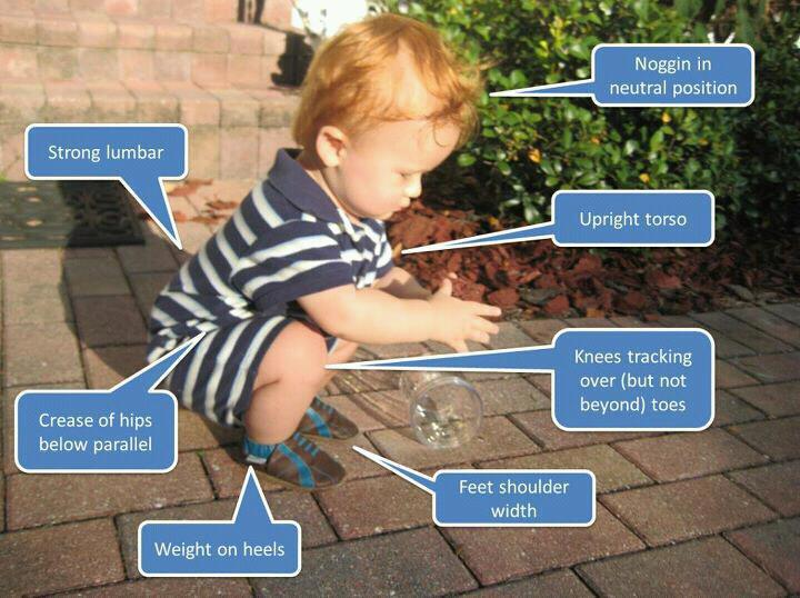We start life with a perfect squat and then lose it as we go along