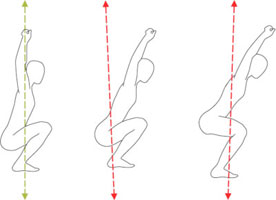To have a good overhead squat you need mobility in the ankle, hip, shoulder and Thoracic spine.