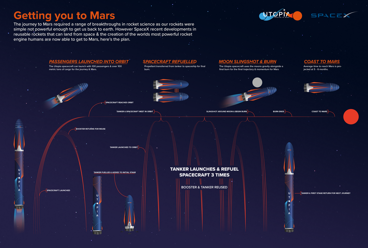 journey-to-mars-infographic.png